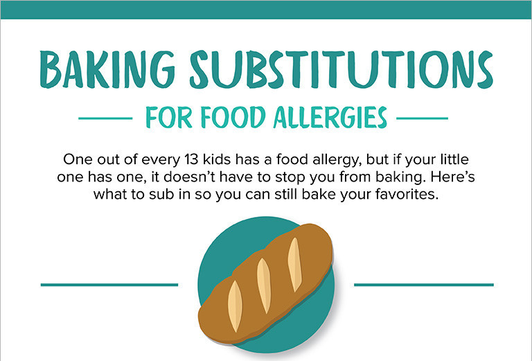 How to Bake With Substitutions for Food Allergies