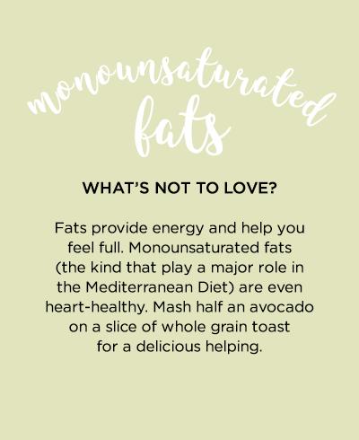Monounsaturated fats Outcome