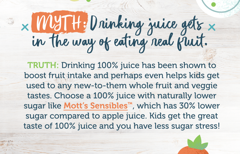 MYTH: Drinking juice gets in the way of eating real fruit.