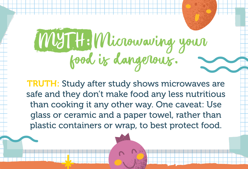 MYTH: Microwaving your food is dangerous.