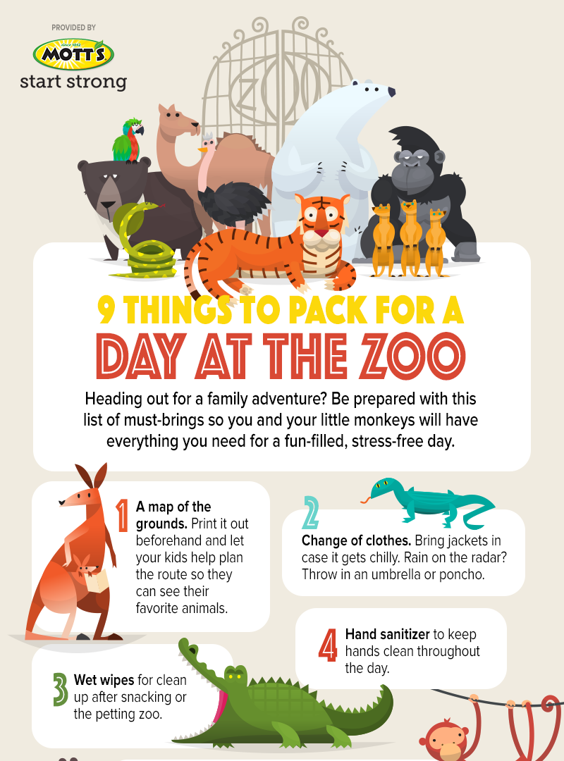 Day at the Zoo 1